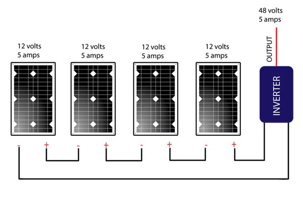 how to connect solar panels in parallel way