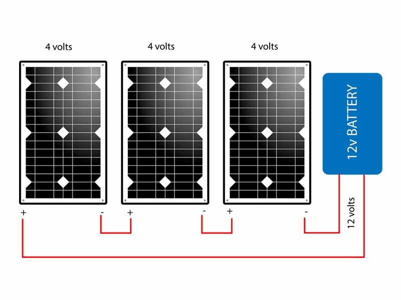 How to series solar panels